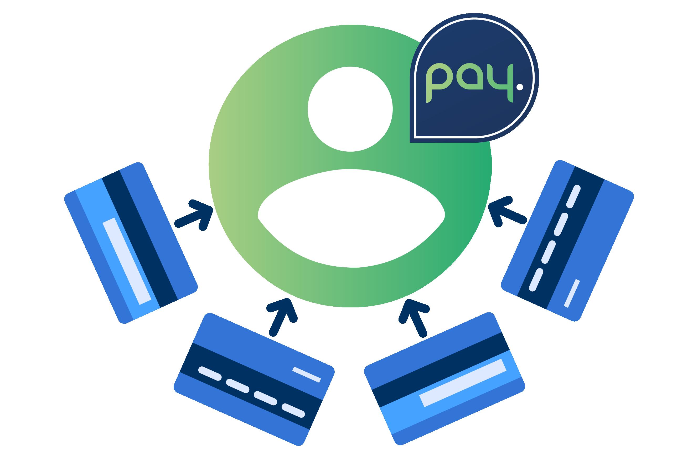Veilig betalen via het Pay.nl platform!